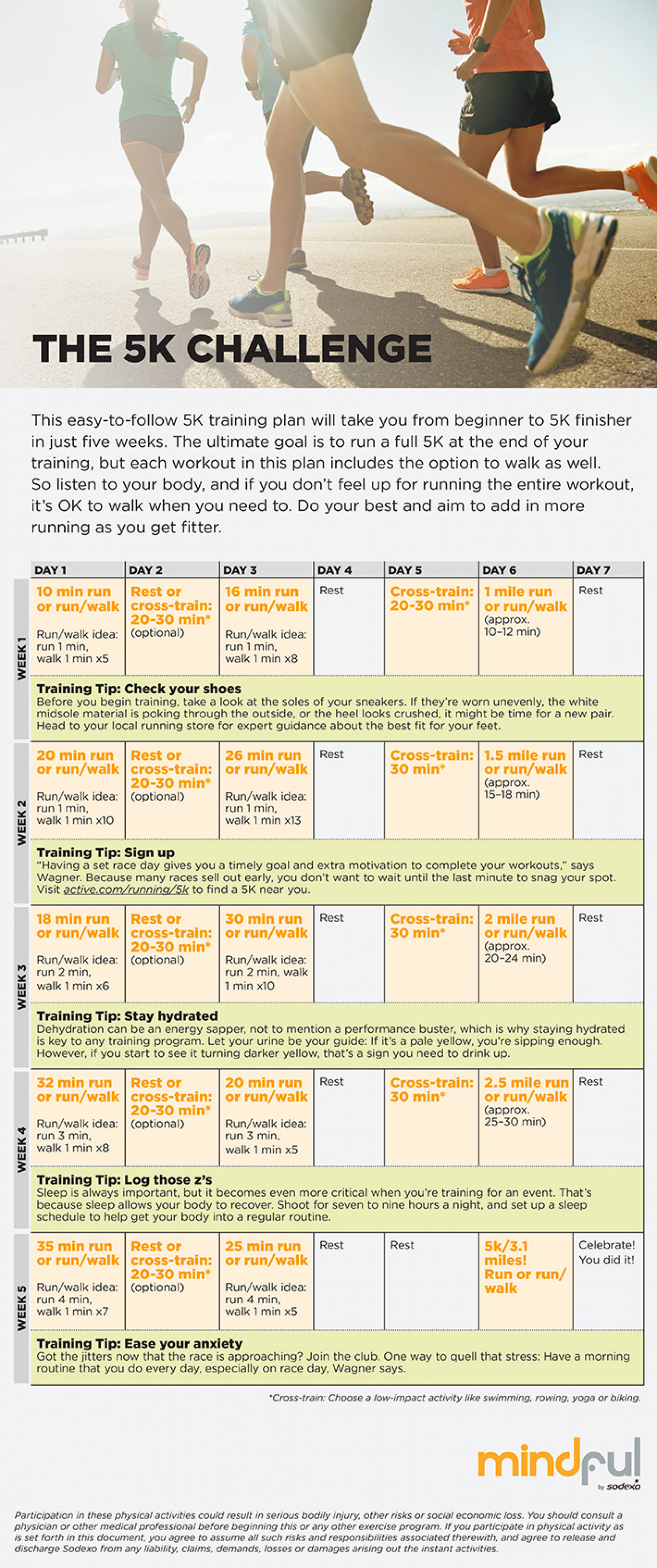 The Mindful 5K Challenge Infographic
