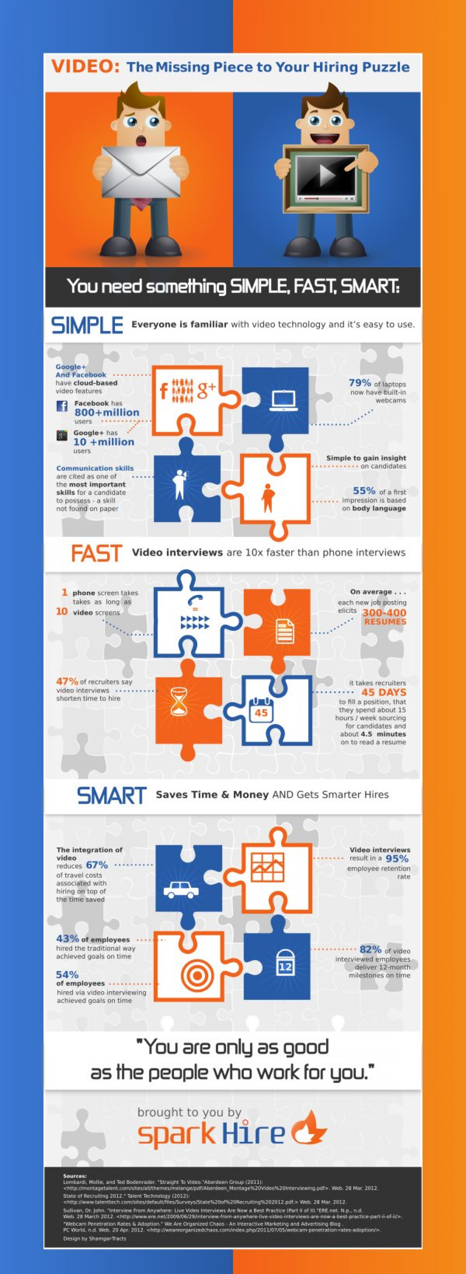 The Missing Piece to Your Hiring Puzzle Infographic