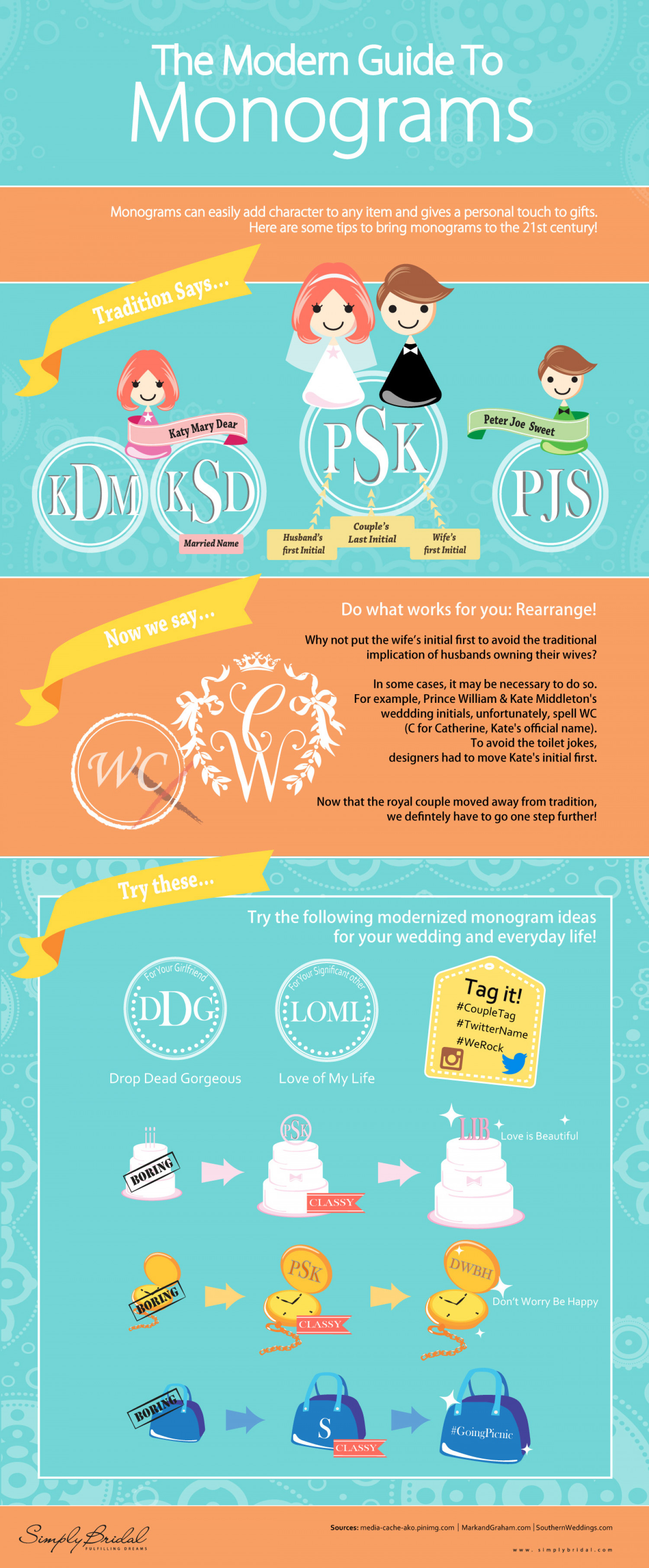 The Modern Guide to Monograms Infographic