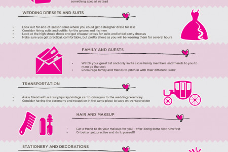 Wedding budget infographics visual the money saving wedding guide infographic junglespirit Image collections
