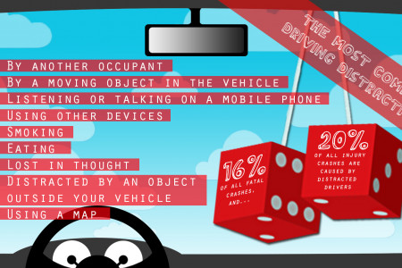 The Most Common Driving Distractions Infographic