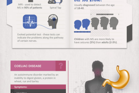 The Most Commonly Misdiagnosed Illnesses  Infographic