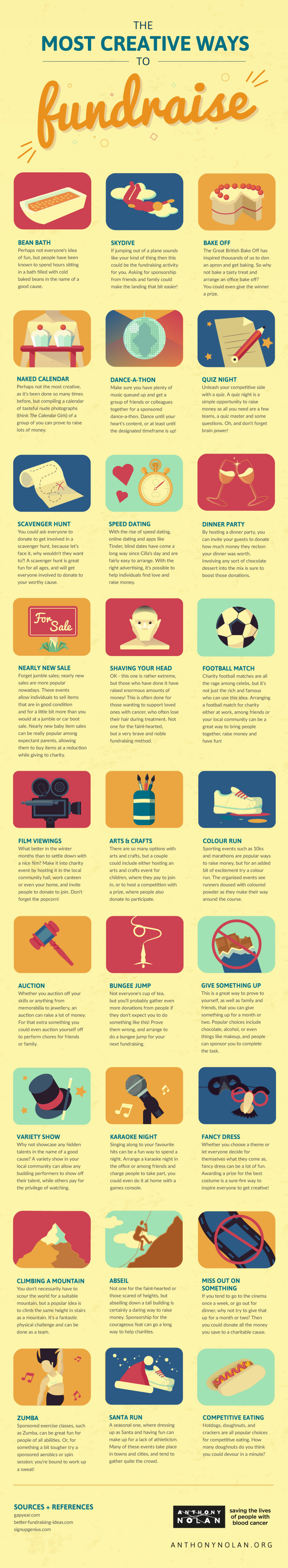 The most creative ways to fundraise Infographic