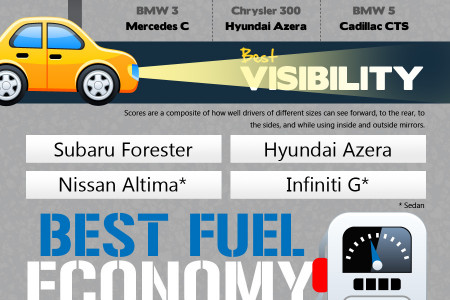 The Most Dependable Cars On The Road Today Infographic