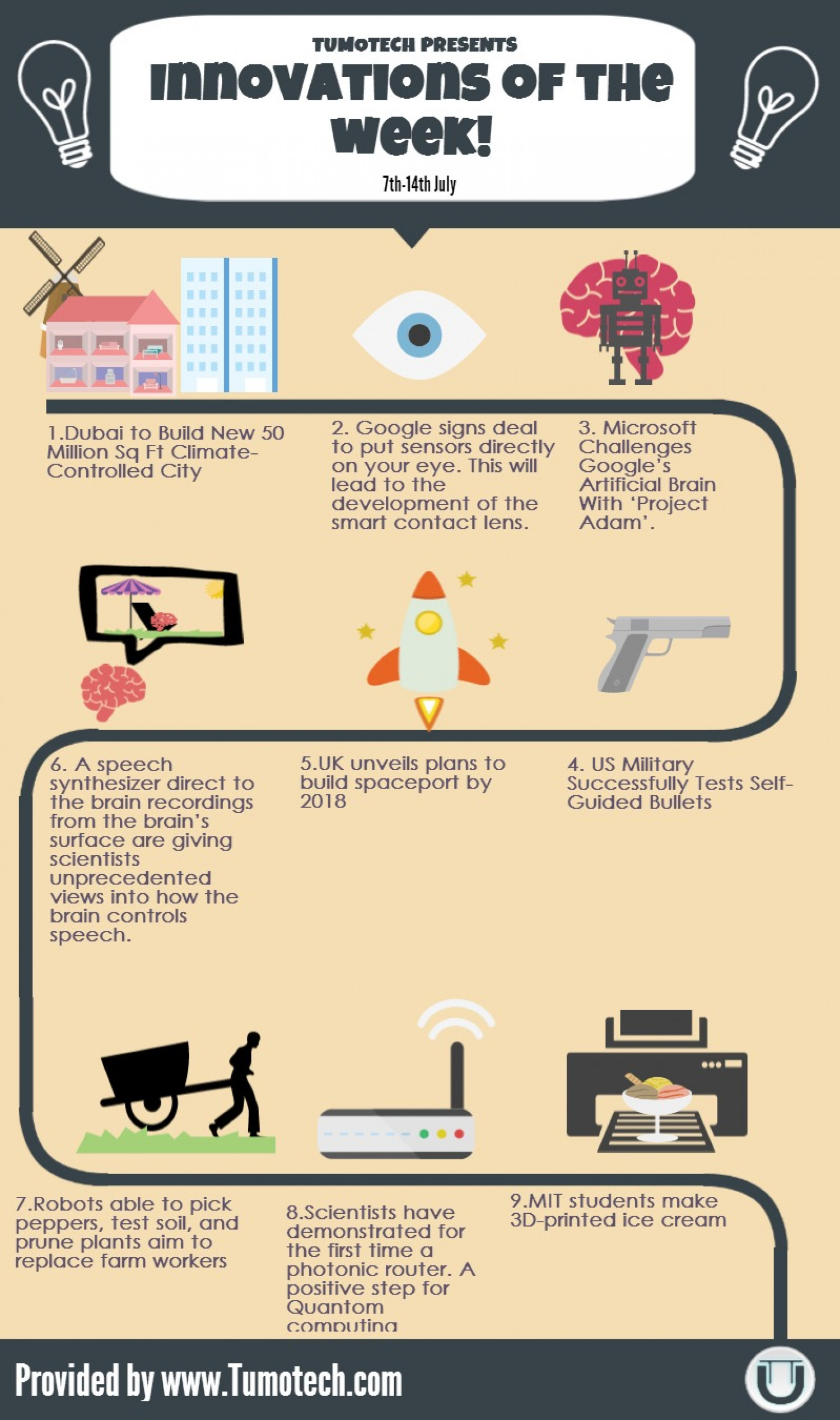 Disruptive innovations and future technology of the week 13th -20th July Infographic