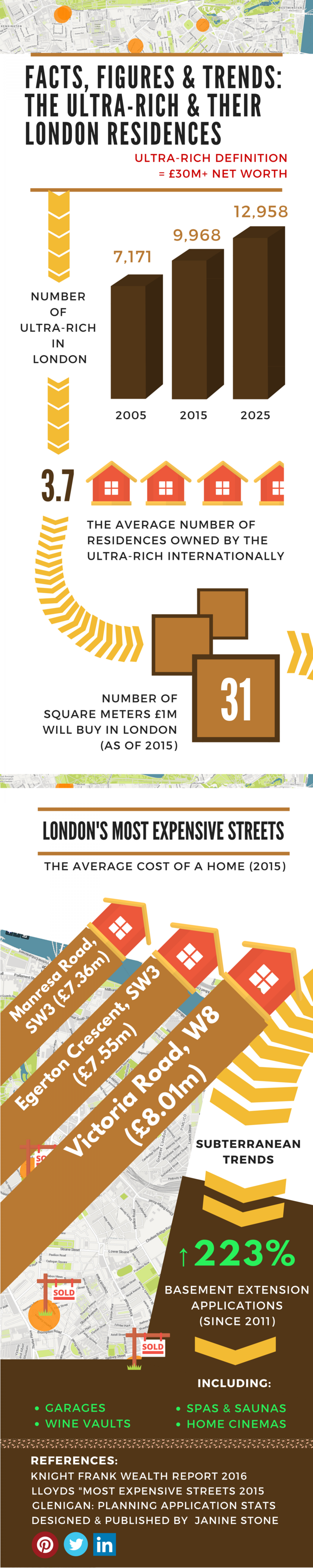 The Most Expensive Streets in London Infographic