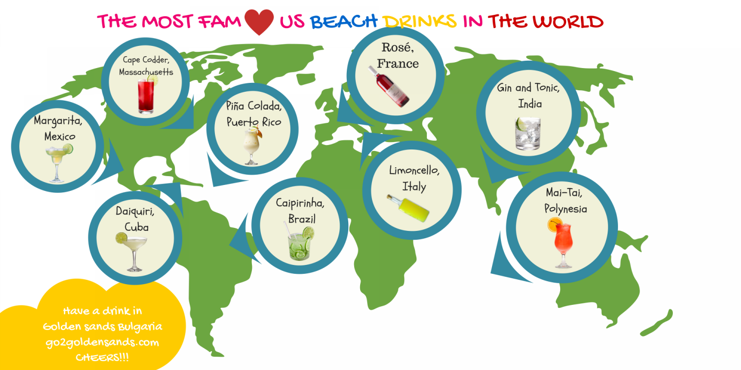 The Most Famous Beach Drinks In The World Infographic