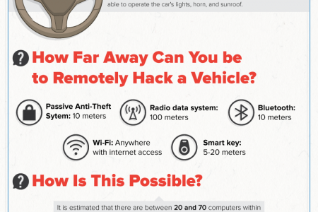 The Most Hackable Cars On The Road Infographic