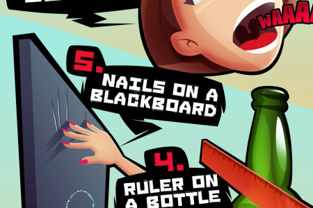 The most hated sounds in the world - infographic Infographic