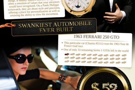 The Most Incredible Luxury Items That Money Can Buy Infographic