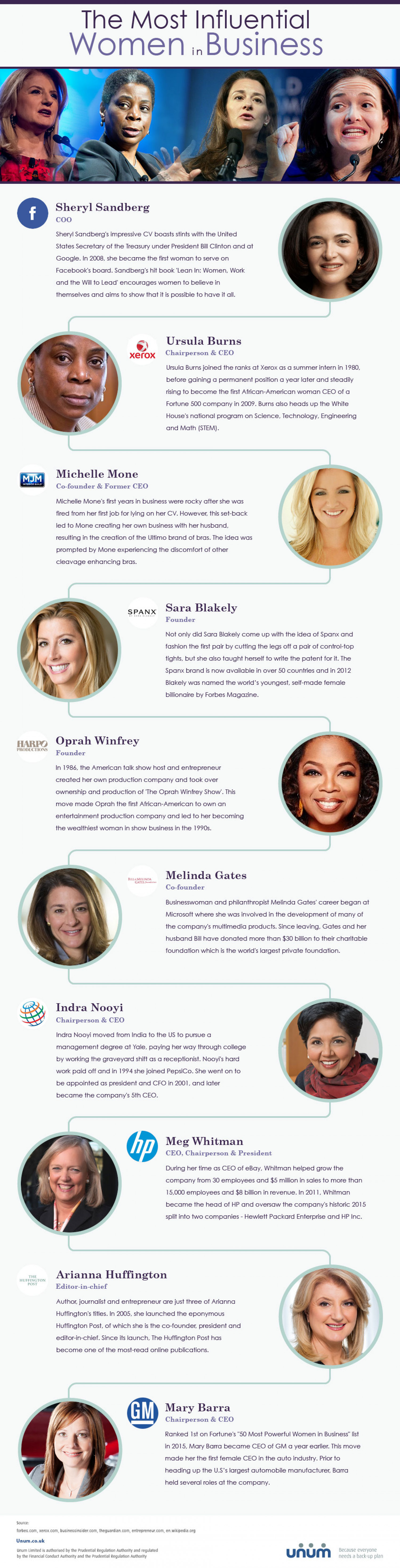 The Most Influential Women in Business Infographic