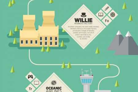 The Most Interesting Fictional Companies Infographic