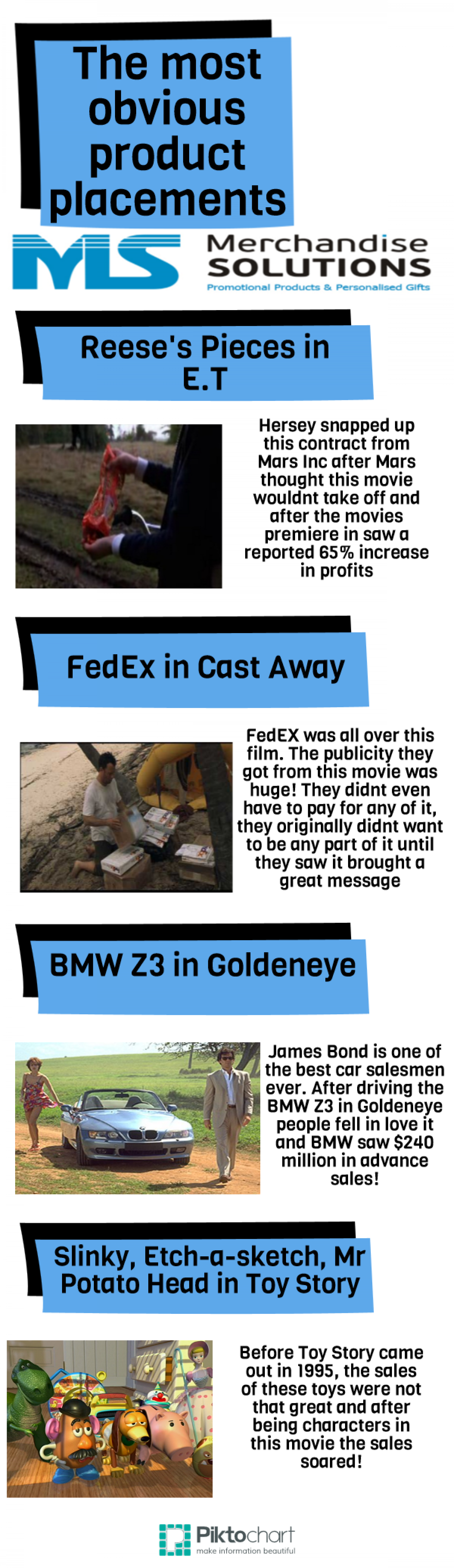 The most obvious product placement Infographic