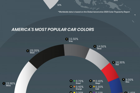 The Most Popular Car Colors Around The World And Across The United States Infographic