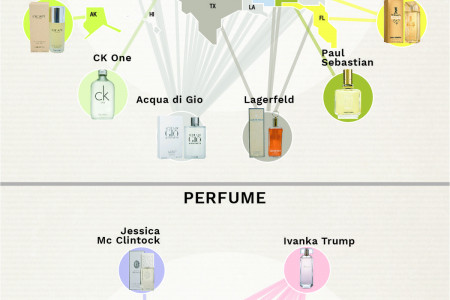 The Most Popular Fragrances by State Infographic