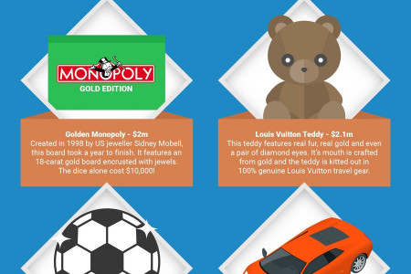 The Most Shockingly Expensive Children's Toys Infographic
