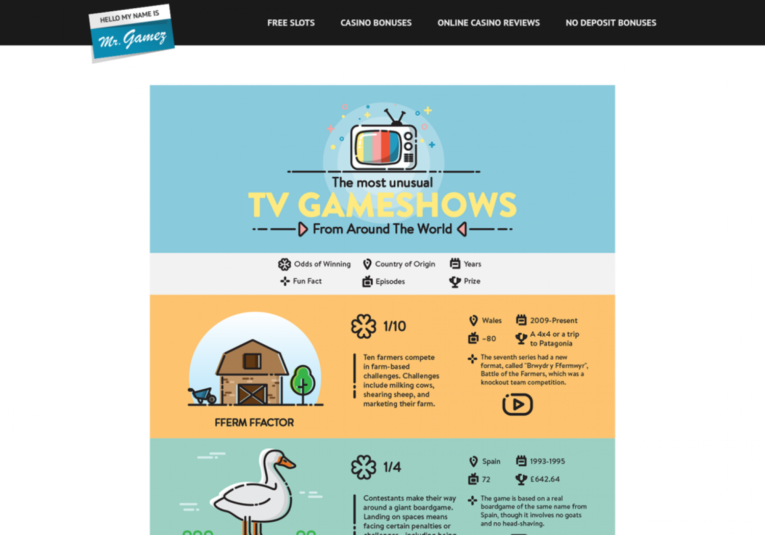 The Most Unusual TV Gameshows from Around the World Infographic