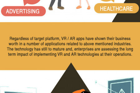 The Most Vital Trends in Virtual Reality and Augmented Reality Infographic