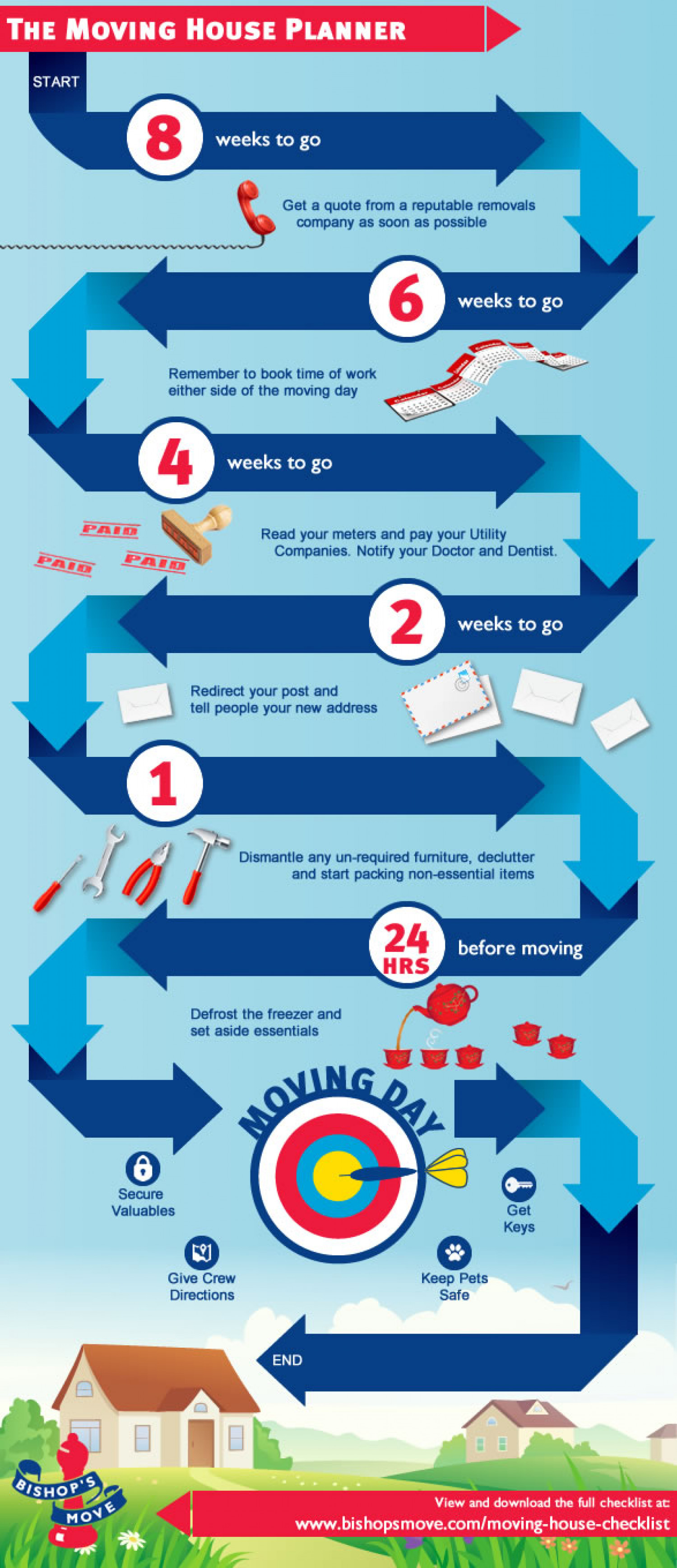 The Moving House Planner Infographic