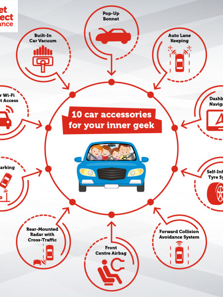 The Top 10 Must-Have Car Accessories  Infographic