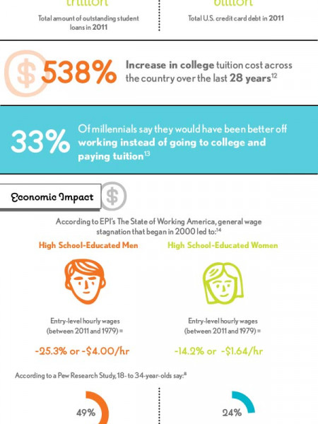 The Myth of The Millenial Generation  Infographic