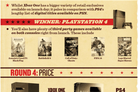 The New Console War Infographic