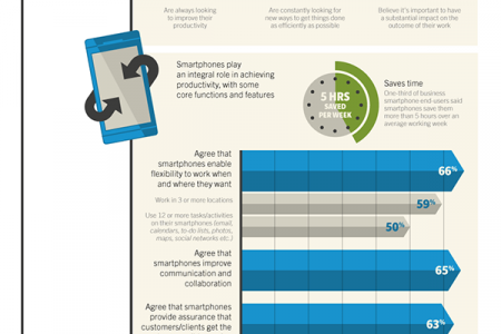 The New Era of Productivity Infographic