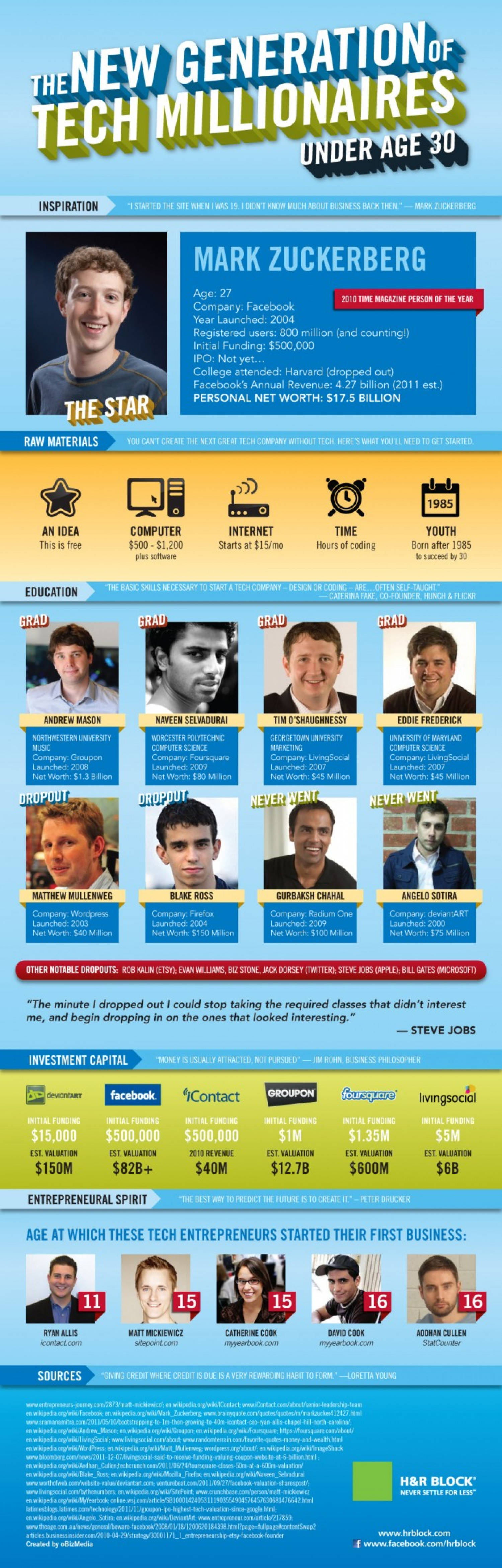 The New Gen Tech Pros Infographic