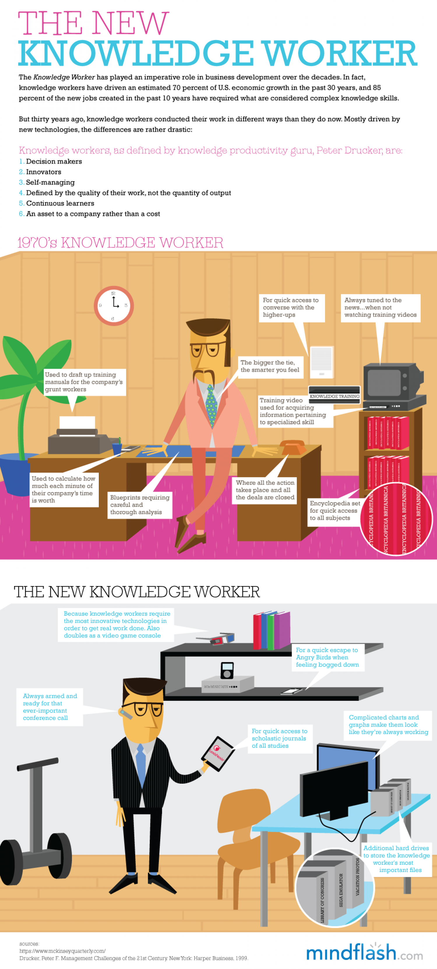 The New Knowledge Worker Infographic