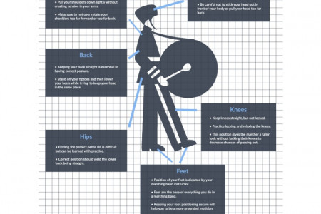 The NEW Posture Checklist Infographic