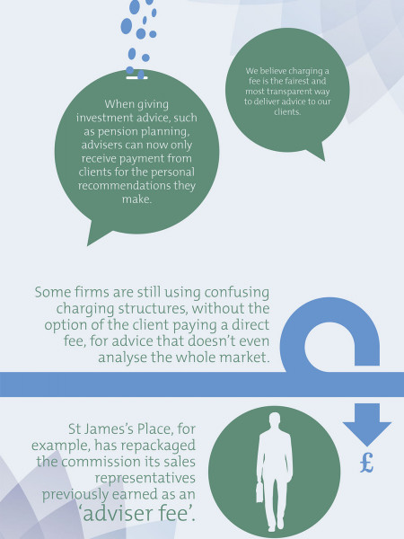 The New Rules of Financial Advice Infographic