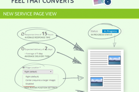 The New SEOClerks Infographic