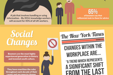 The Next Generation Workforce Infographic