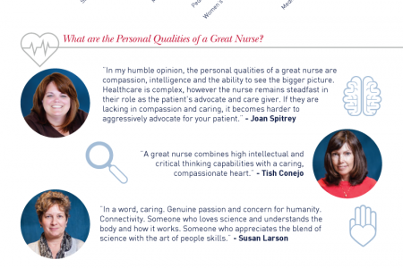 The Non-Financial Rewards of Nursing: Why Nursing Is Worth More Than Its Salary Infographic