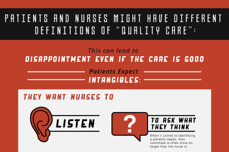 The Nursing Code Infographic