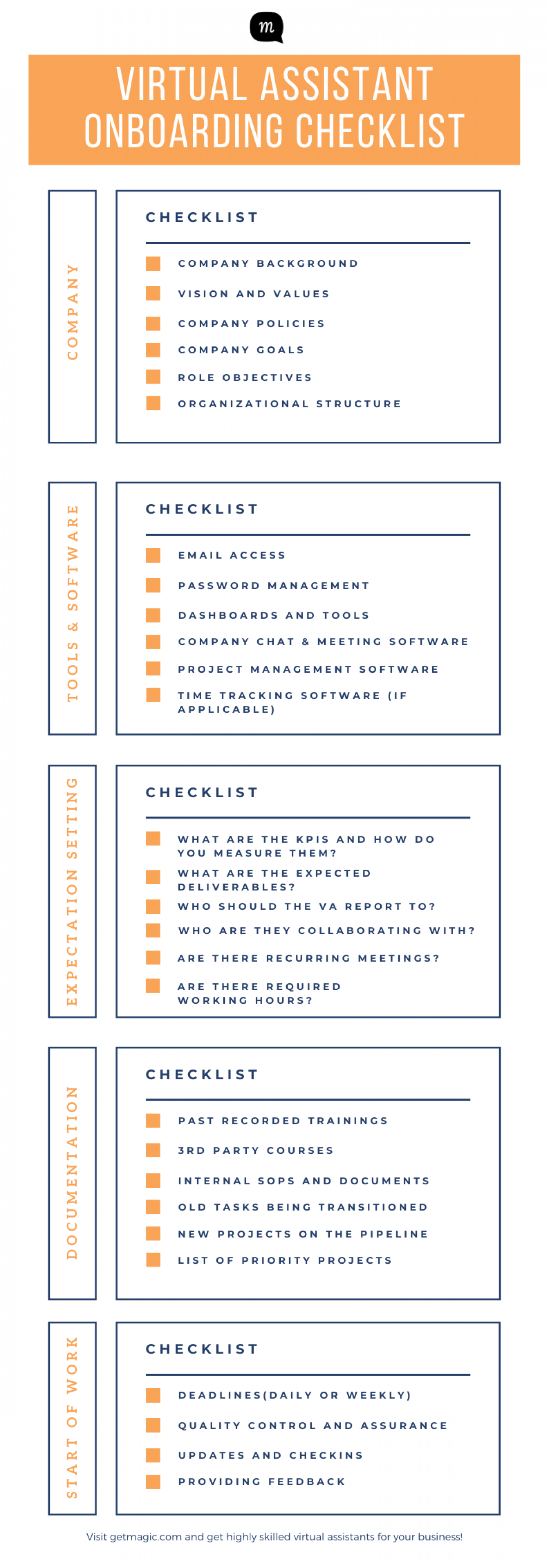 The Onboarding Checklist to Set Up Your New Virtual Assistants for Success Infographic