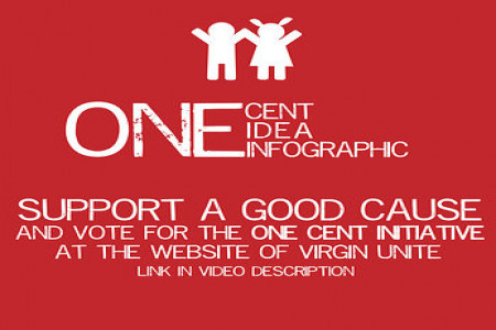 The One Cent Initiative Infographic