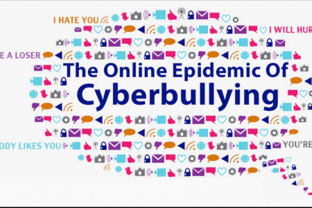 The Online Epidemic Of Cyberbullying Infographic