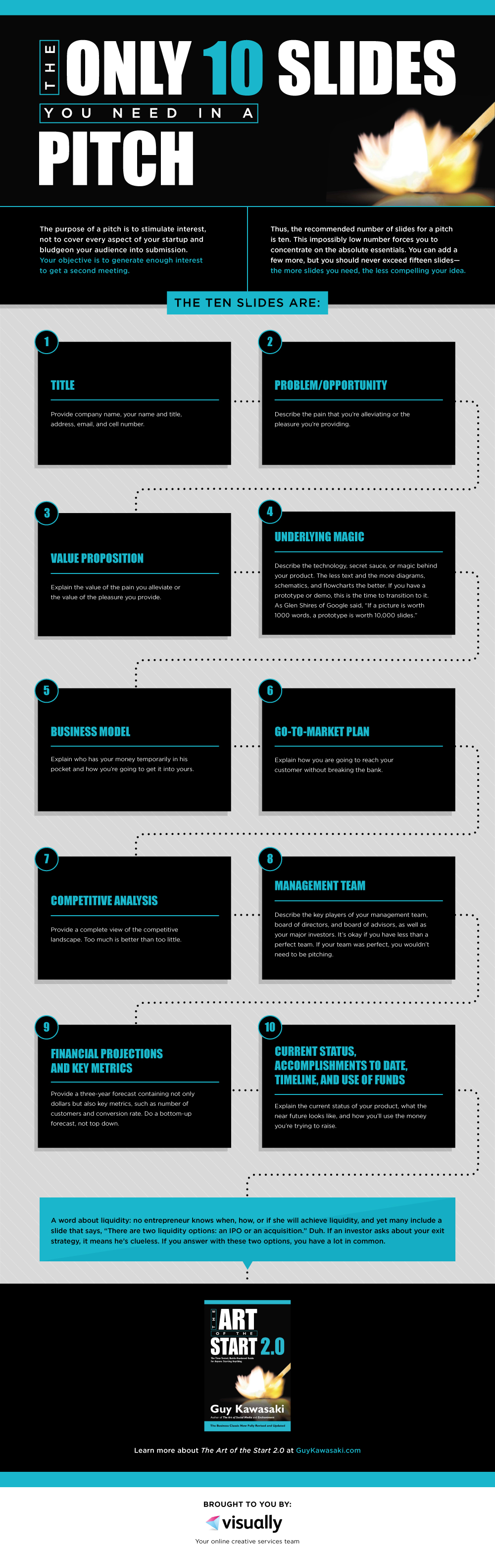 The Only 10 Slides You Need in Your Pitch