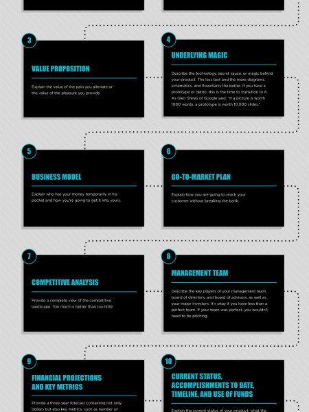 The Only 10 Slides You Need in a Pitch Infographic