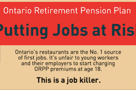 The Ontario Retirement Pension Plan: Putting Jobs at Risk Infographic