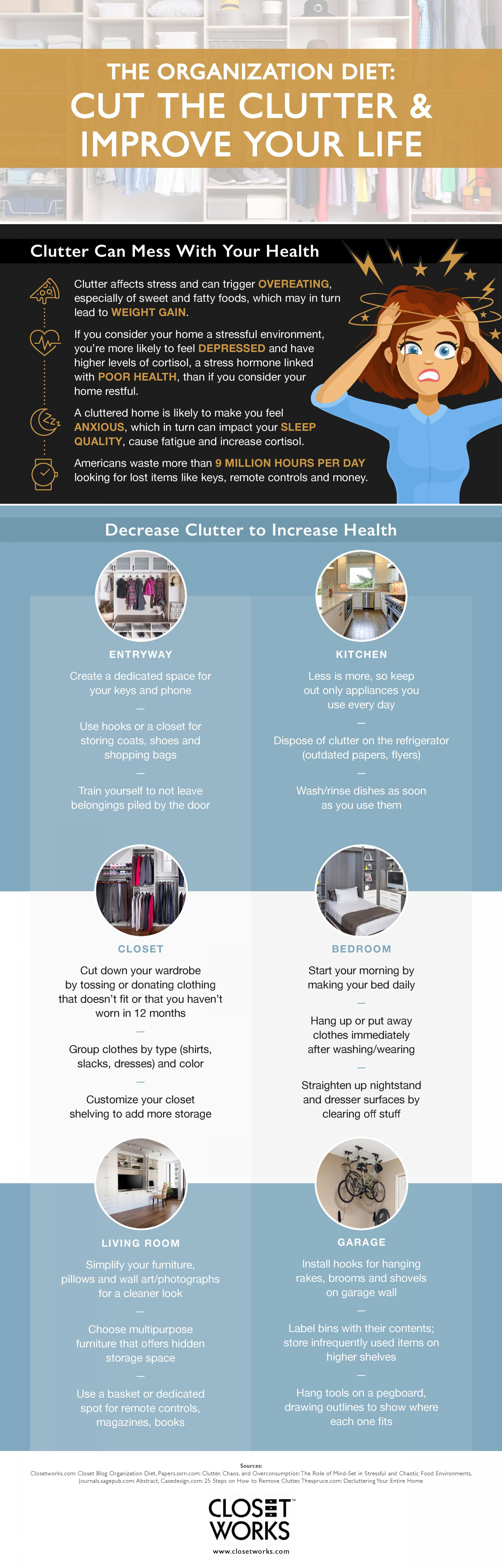 The Organization Diet: Cut The Clutter & Improve Your Life Infographic