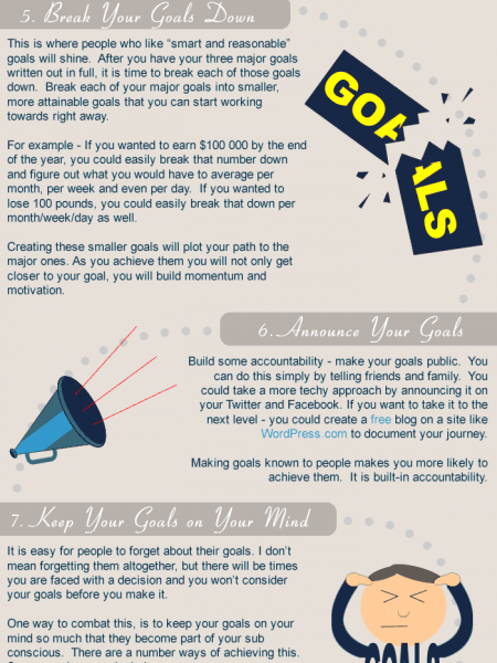 The Outrageously Simple Visual-Guide To Goal Setting [Infographic] Infographic