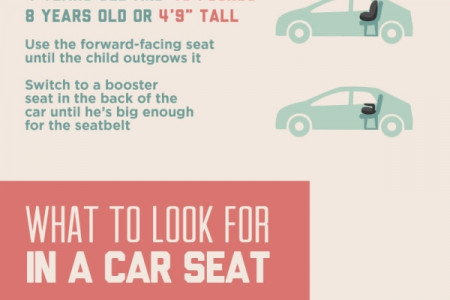 The Parent's Guide to Choosing a Car Seat  Infographic