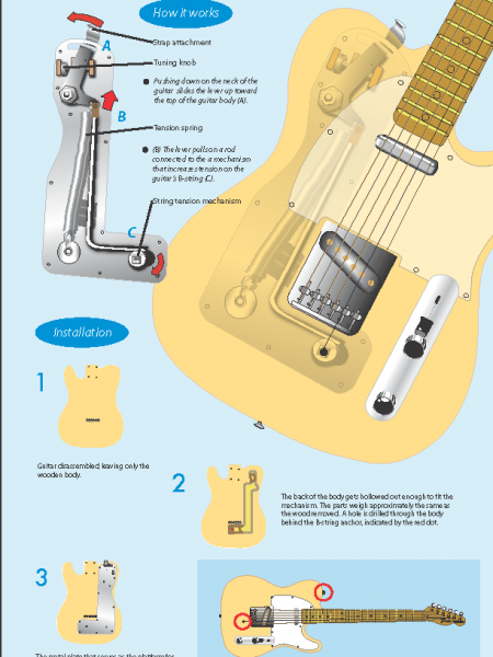 The Parsons-White Stringbender Infographic