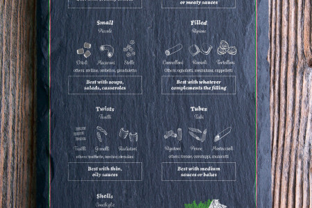 The Pastapedia: How Much Do You Know About Different Types of Pasta Infographic