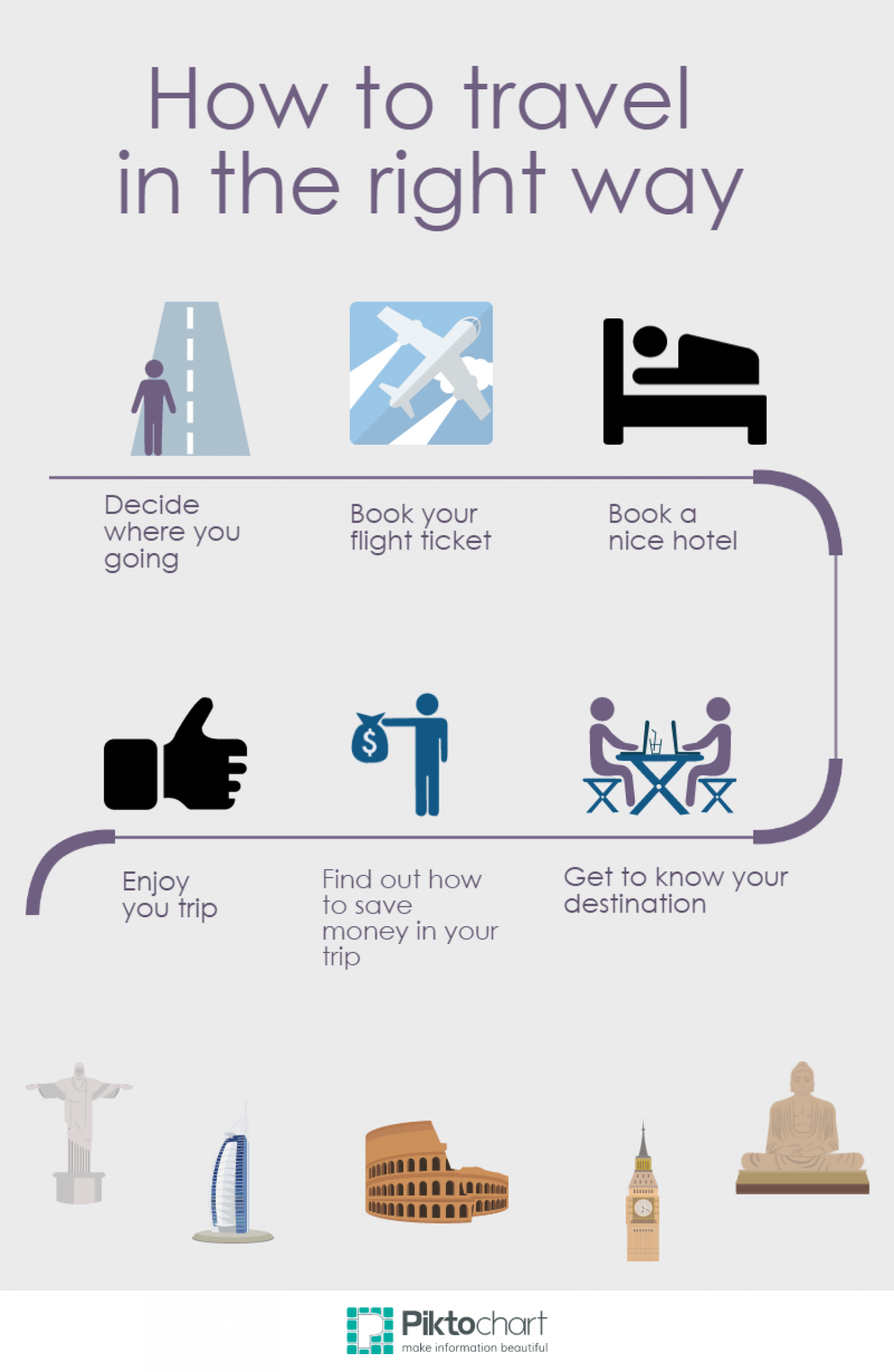 The path to a secsful trip Infographic