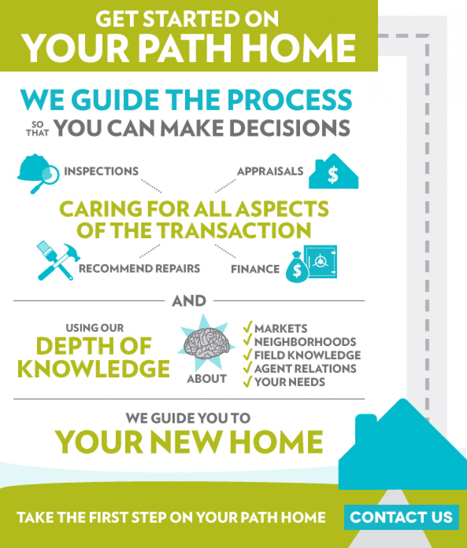 The Path to Your New Home Infographic