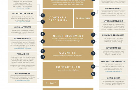 The Perfect Contact Page Infographic