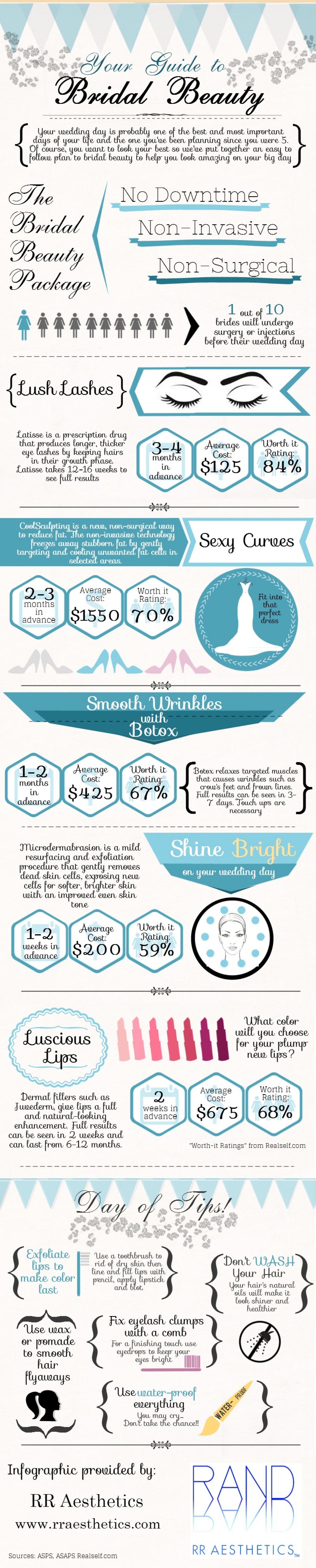 The Perfect Guide to Bridal Beauty Infographic